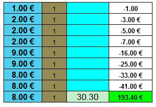 Gestion pronostic gros outsider